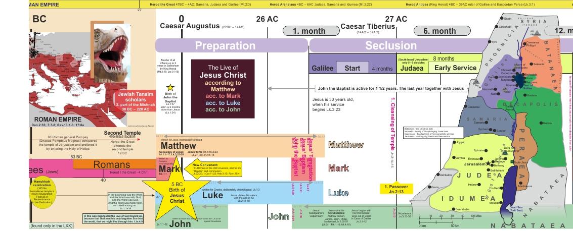 07-Jesus Teil1